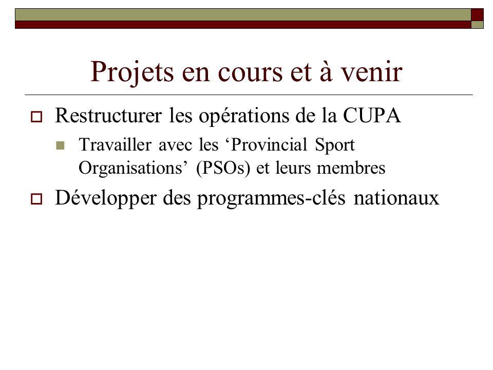 Projets en cours et à venir Restructurer les opérations de la CUPA Travailler avec les Provincial Sport Organisations (PSOs) et leurs membres Développ