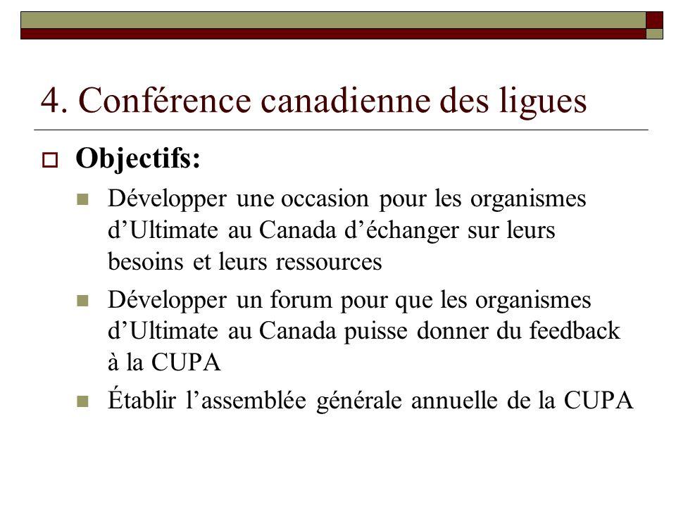 4. Conférence canadienne des ligues Objectifs: Développer une occasion pour les organismes dUltimate au Canada déchanger sur leurs besoins et leurs re