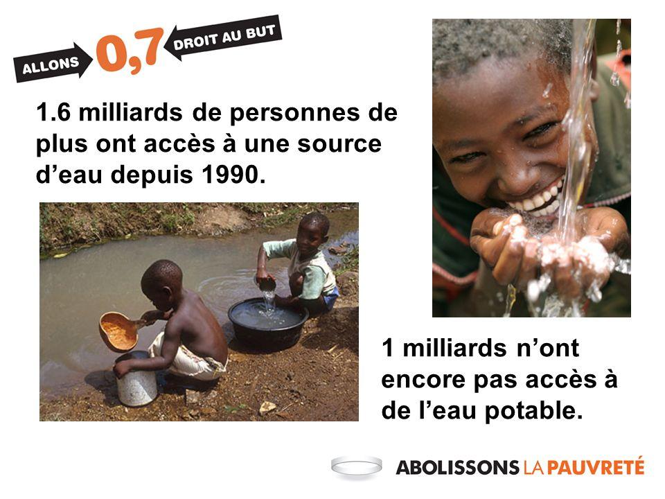 1.6 milliards de personnes de plus ont accès à une source deau depuis 1990. 1 milliards nont encore pas accès à de leau potable.