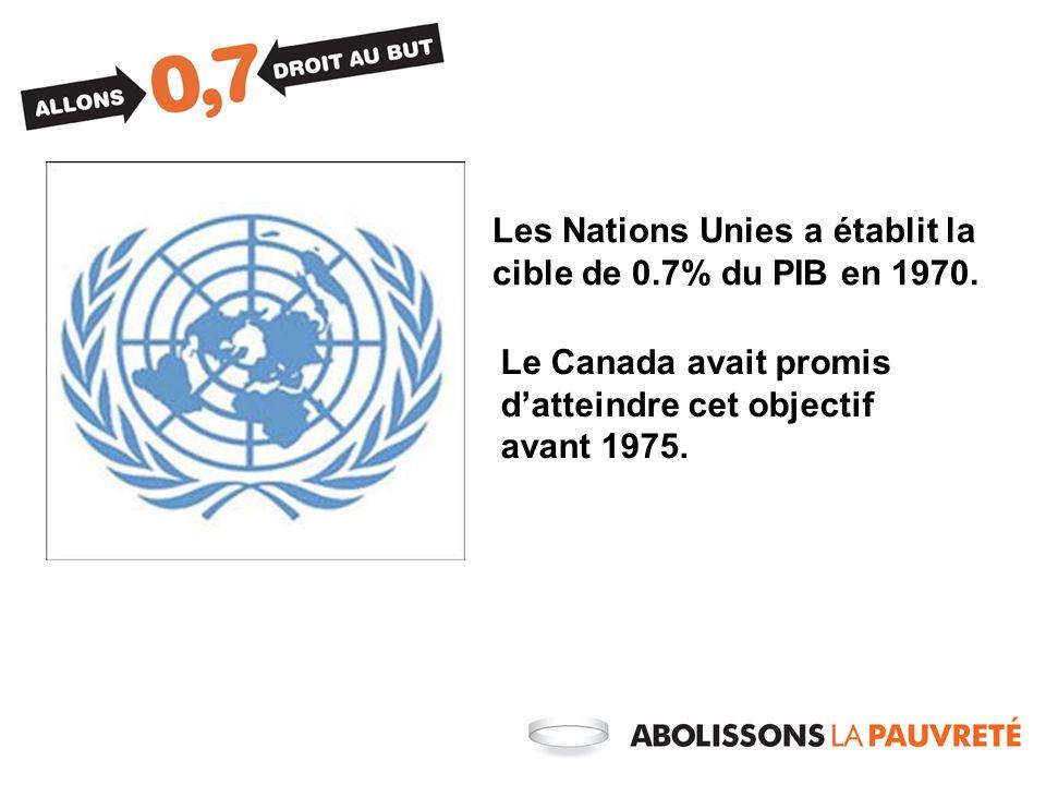 Les Nations Unies a établit la cible de 0.7% du PIB en 1970. Le Canada avait promis datteindre cet objectif avant 1975.
