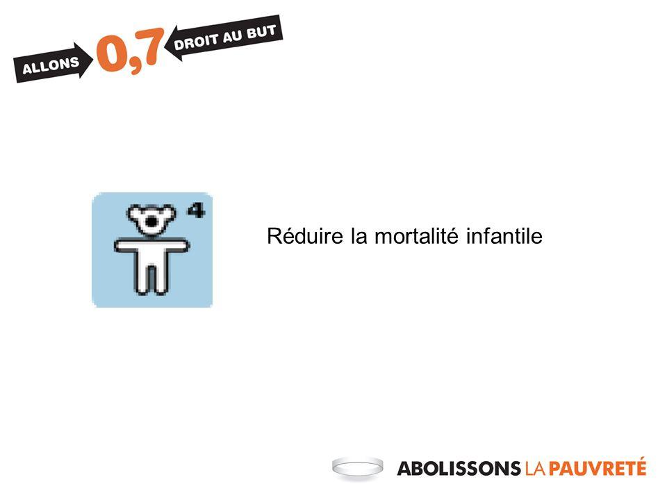 Réduire la mortalité infantile