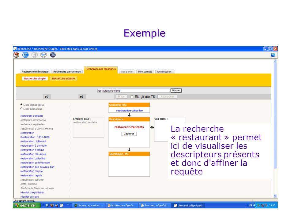 Exemple La recherche « restaurant » permet ici de visualiser les descripteurs présents et donc d'affiner la requête