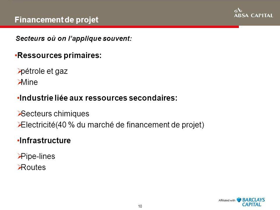 10 Financement de projet Ressources primaires: pétrole et gaz Mine Industrie liée aux ressources secondaires: Secteurs chimiques Electricité(40 % du m