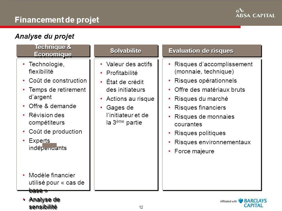 12 Financement de projet Technique & Economique Technologie, flexibilité Coût de construction Temps de retirement dargent Offre & demande Révision des