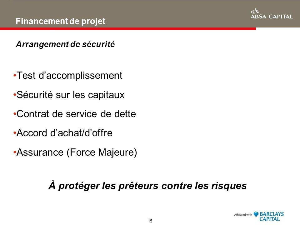 15 Financement de projet Test daccomplissement Sécurité sur les capitaux Contrat de service de dette Accord dachat/doffre Assurance (Force Majeure) À