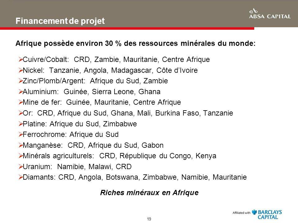 19 Financement de projet Afrique possède environ 30 % des ressources minérales du monde: Cuivre/Cobalt: CRD, Zambie, Mauritanie, Centre Afrique Nickel