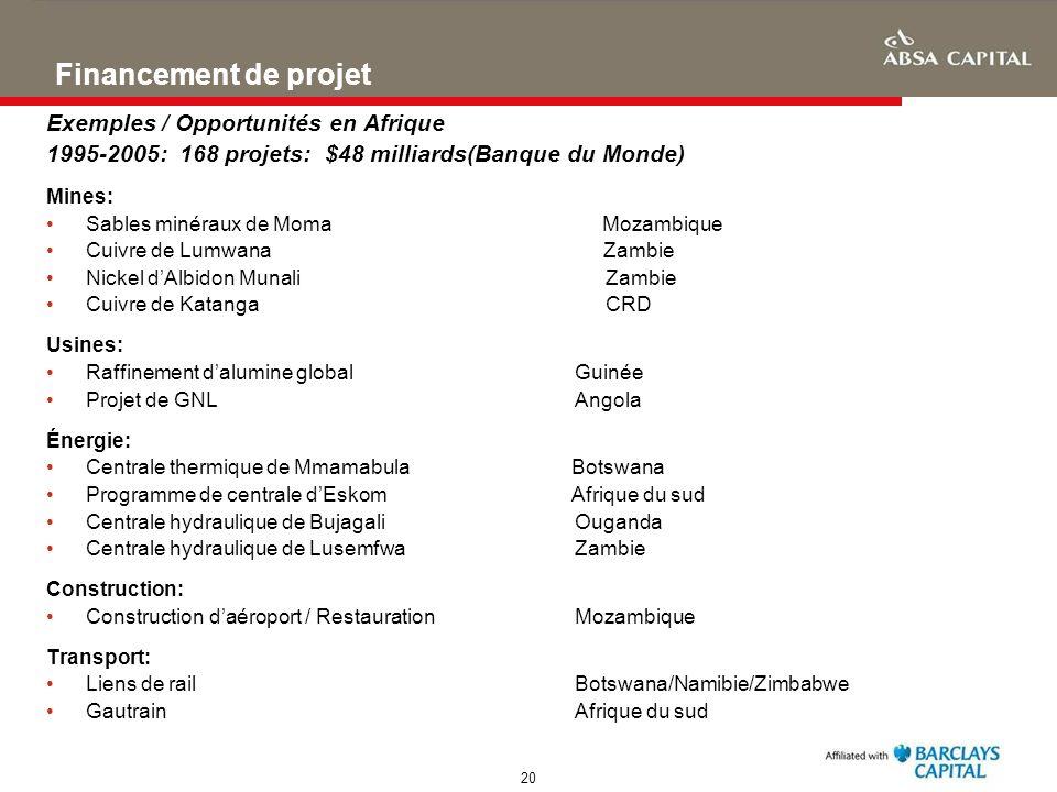 20 Financement de projet Exemples / Opportunités en Afrique 1995-2005: 168 projets: $48 milliards(Banque du Monde) Mines: Sables minéraux de Moma Moza