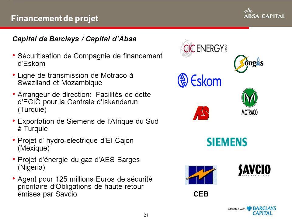 24 Financement de projet Capital de Barclays / Capital dAbsa Sécuritisation de Compagnie de financement dEskom Ligne de transmission de Motraco à Swaz