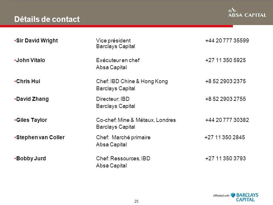 25 Détails de contact Sir David WrightVice président+44 20 777 35599 Barclays Capital John VitaloExécuteur en chef+27 11 350 5925 Absa Capital Chris H