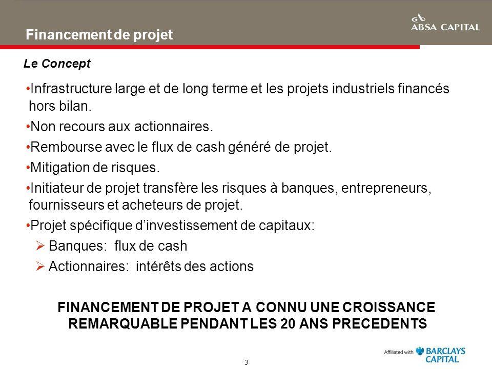 3 Financement de projet Infrastructure large et de long terme et les projets industriels financés hors bilan. Non recours aux actionnaires. Rembourse