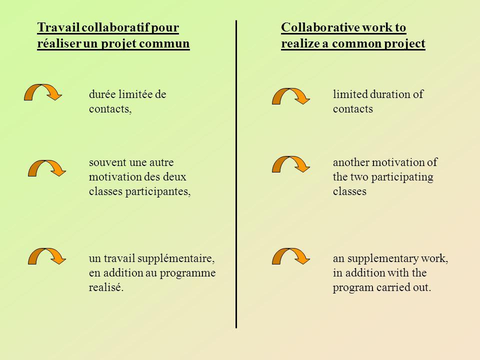 Travail collaboratif pour réaliser un projet commun Collaborative work to realize a common project un travail supplémentaire, en addition au programme
