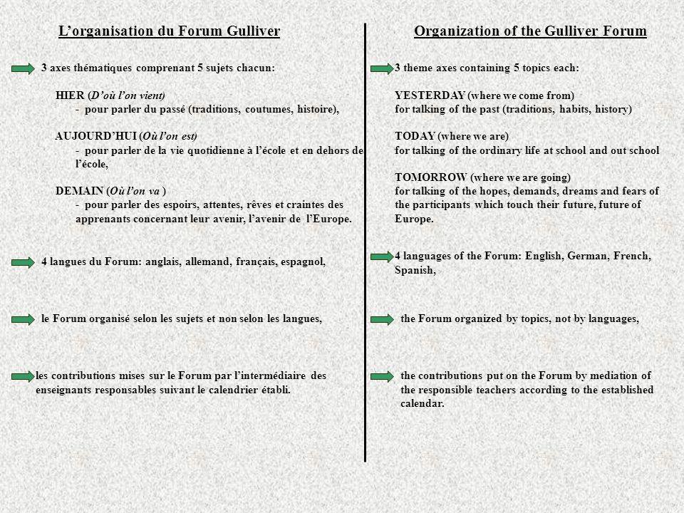 Lorganisation du Forum GulliverOrganization of the Gulliver Forum 4 langues du Forum: anglais, allemand, français, espagnol, 4 languages of the Forum:
