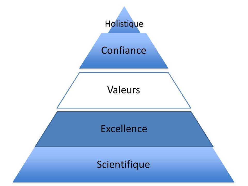 Holistique Confiance Valeurs Excellence Scientifique