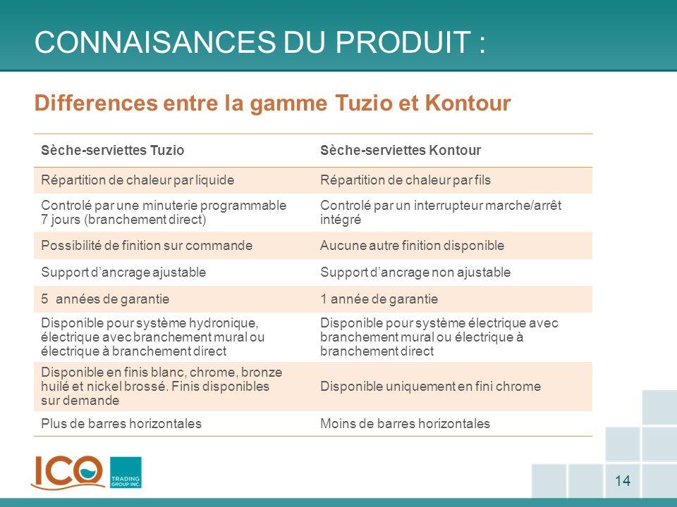 CONNAISANCES DU PRODUIT : 14 Differences entre la gamme Tuzio et Kontour Sèche-serviettes TuzioSèche-serviettes Kontour Répartition de chaleur par liq