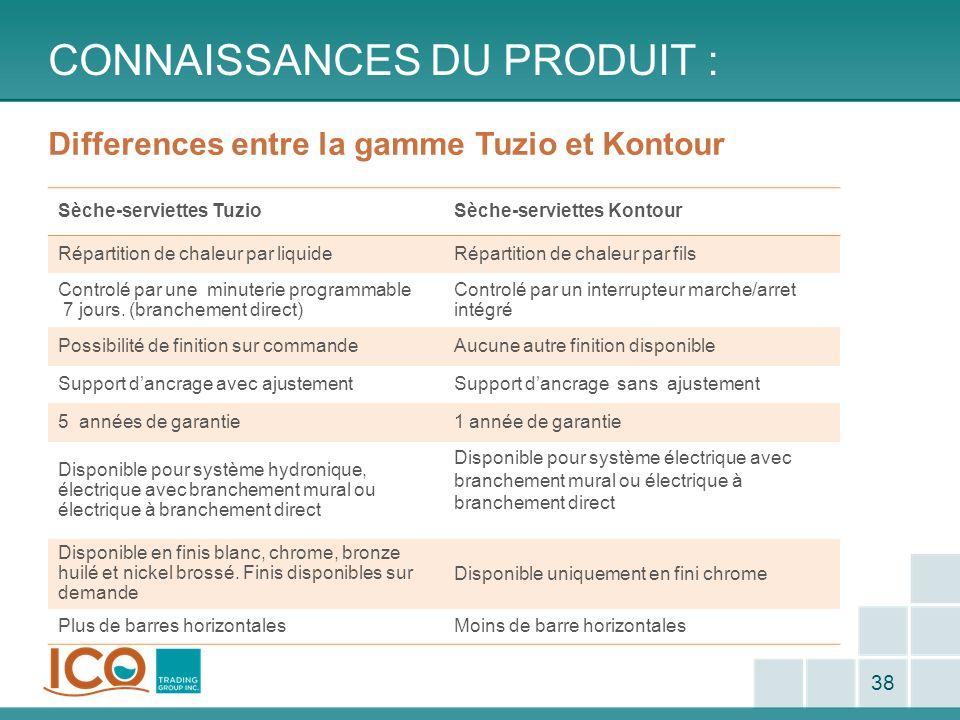 CONNAISSANCES DU PRODUIT : 38 Differences entre la gamme Tuzio et Kontour Sèche-serviettes TuzioSèche-serviettes Kontour Répartition de chaleur par li