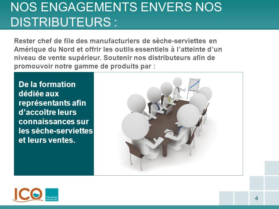 CONNAISSANCES DU PRODUIT – KONTOUR : 35 Garantie La gamme de sèche-serviettes Kontour est garantie 1 an.