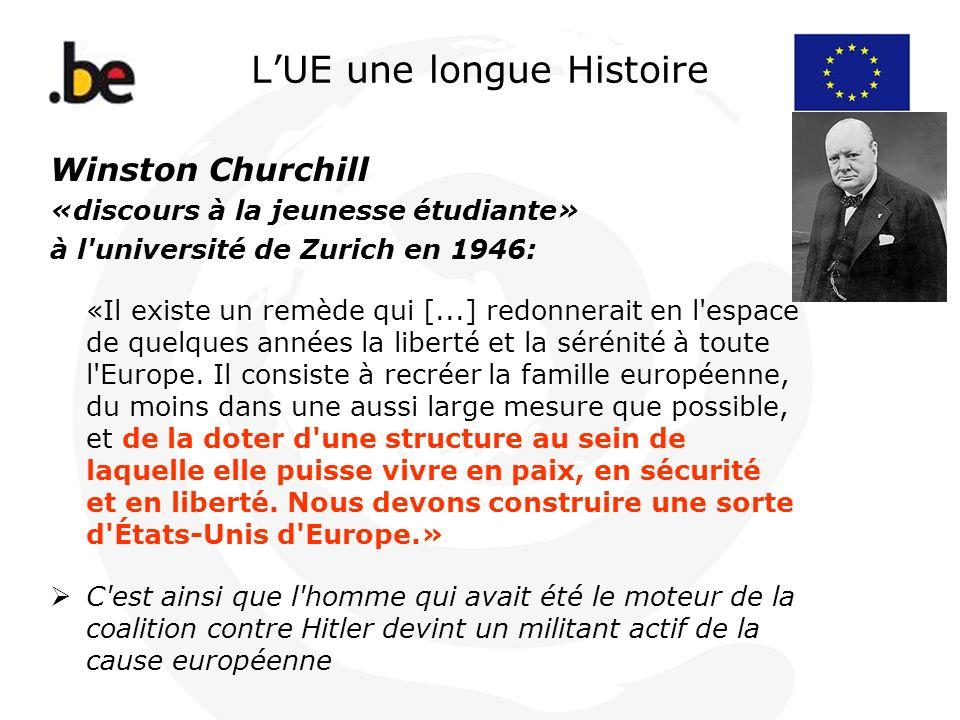 LUE une longue Histoire Winston Churchill «discours à la jeunesse étudiante» à l'université de Zurich en 1946: «Il existe un remède qui [...] redonner