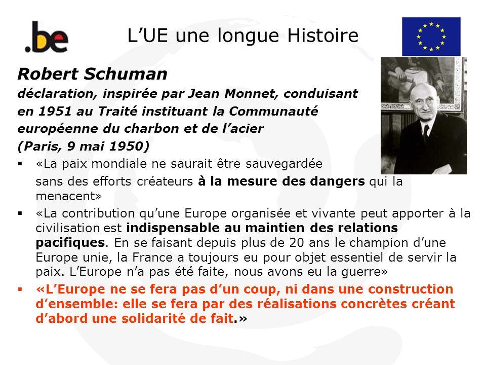 LUE une longue Histoire Robert Schuman déclaration, inspirée par Jean Monnet, conduisant en 1951 au Traité instituant la Communauté européenne du char