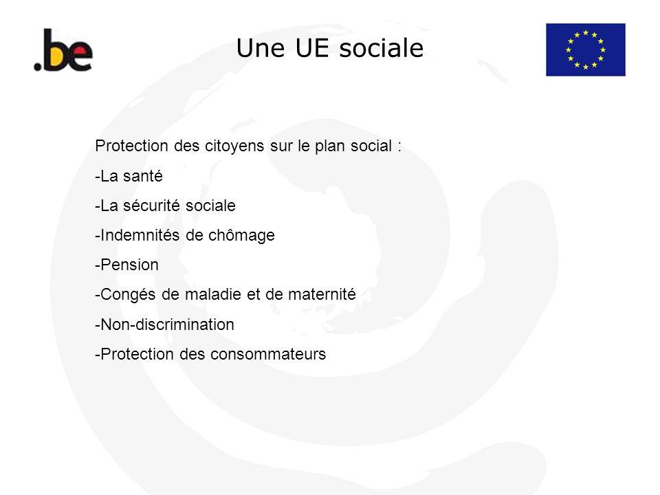 Une UE sociale Protection des citoyens sur le plan social : -La santé -La sécurité sociale -Indemnités de chômage -Pension -Congés de maladie et de ma
