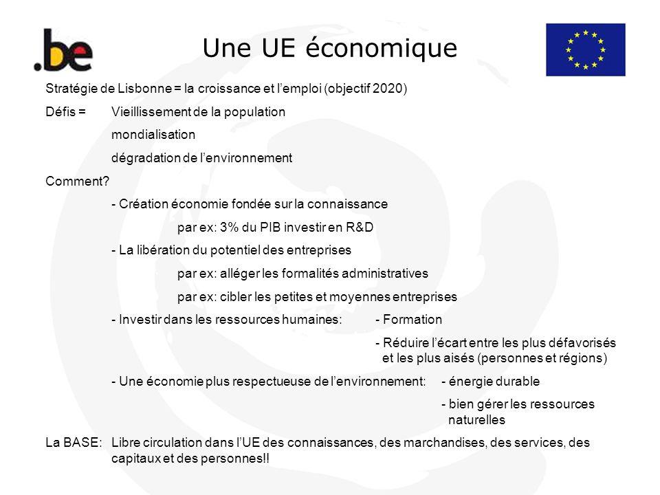 Une UE économique Stratégie de Lisbonne = la croissance et lemploi (objectif 2020) Défis = Vieillissement de la population mondialisation dégradation
