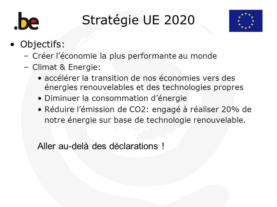 Stratégie UE 2020 Objectifs: –Créer léconomie la plus performante au monde –Climat & Energie: accélérer la transition de nos économies vers des énergi