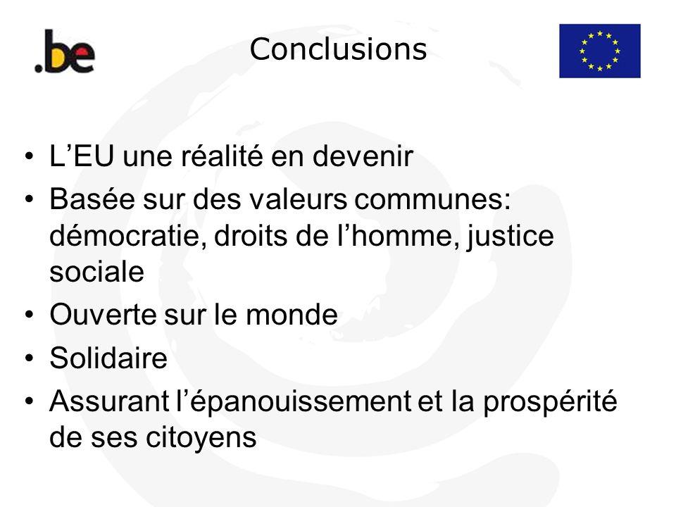 Conclusions LEU une réalité en devenir Basée sur des valeurs communes: démocratie, droits de lhomme, justice sociale Ouverte sur le monde Solidaire As