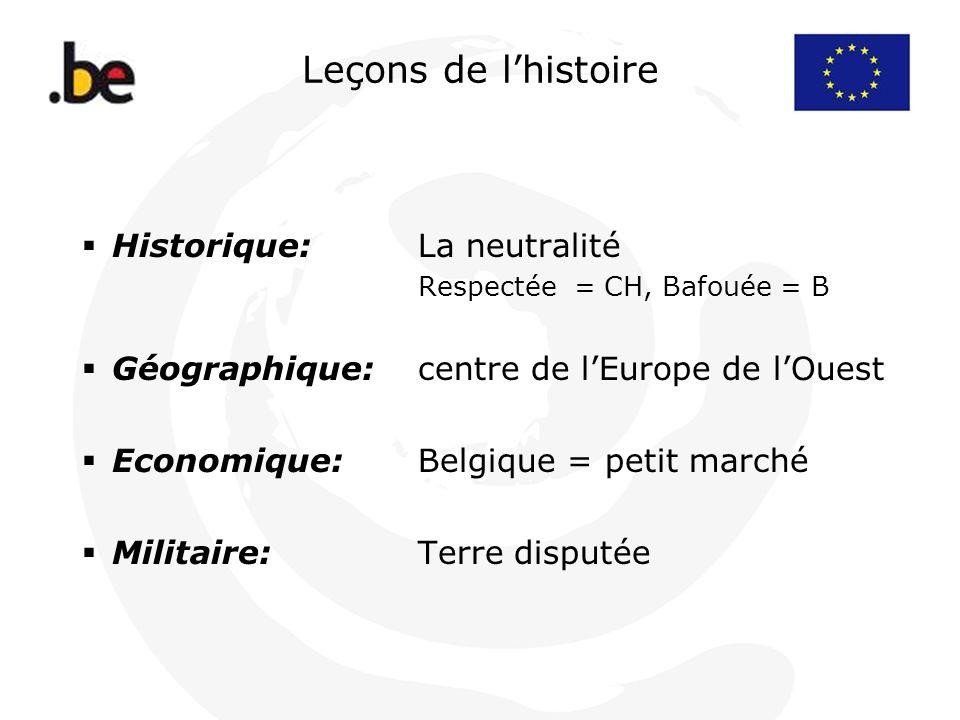 Leçons de lhistoire Historique:La neutralité Respectée = CH, Bafouée = B Géographique:centre de lEurope de lOuest Economique:Belgique = petit marché M