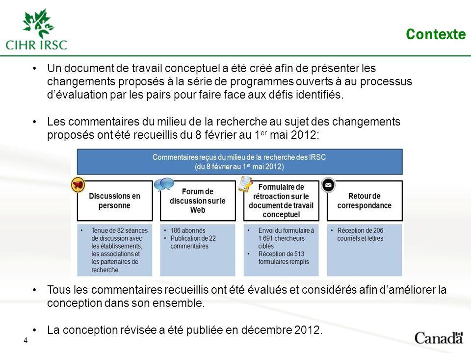 Un document de travail conceptuel a été créé afin de présenter les changements proposés à la série de programmes ouverts à au processus dévaluation pa