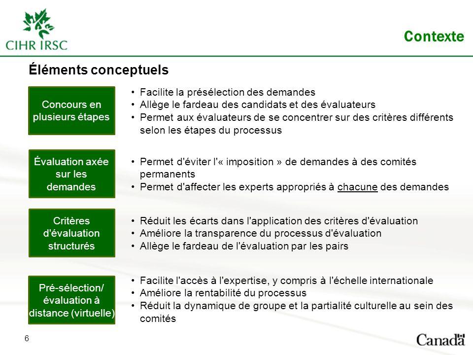 6 6 Concours en plusieurs étapes Évaluation axée sur les demandes Critères d'évaluation structurés Pré-sélection/ évaluation à distance (virtuelle) Fa