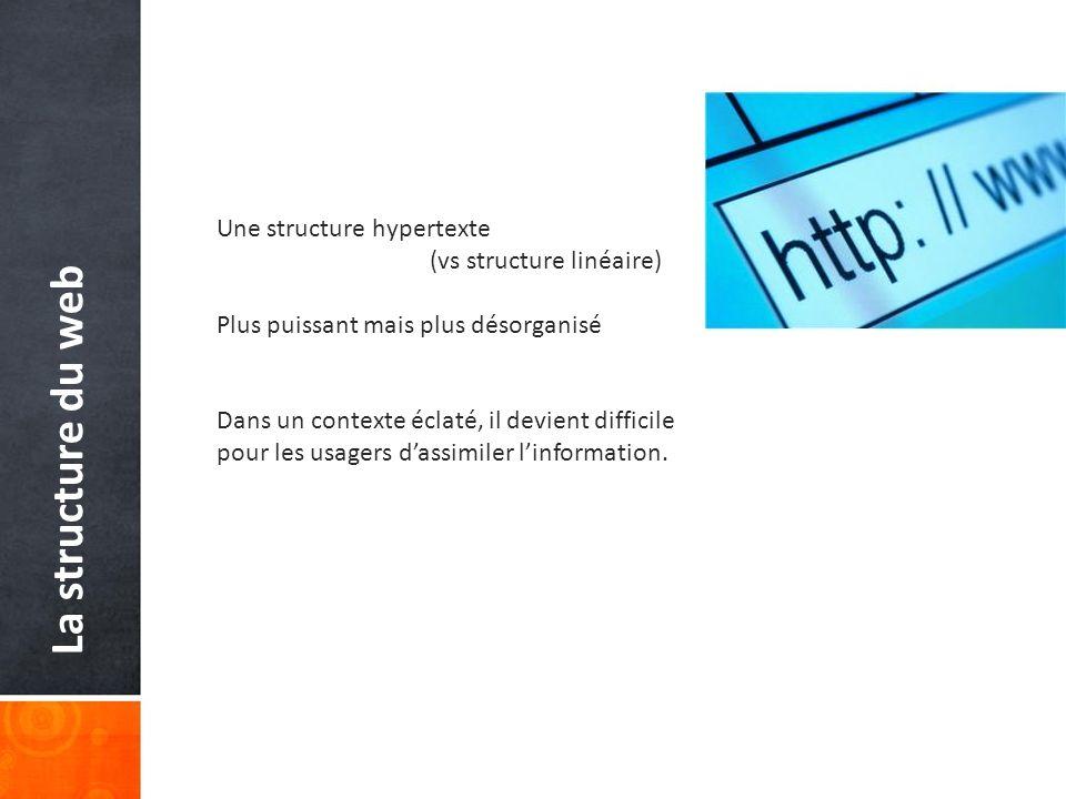La structure du web Une structure hypertexte (vs structure linéaire) Plus puissant mais plus désorganisé Dans un contexte éclaté, il devient difficile pour les usagers dassimiler linformation.
