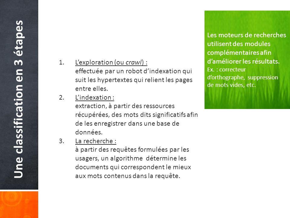 Des questions ? MERCI ! http://lrcm.com.umontreal.ca/Dufresne/COM7162/DufresneFiltres.pdf