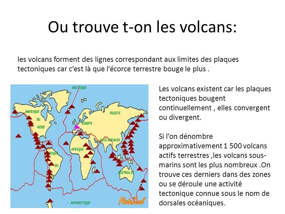 Schéma dun volcan