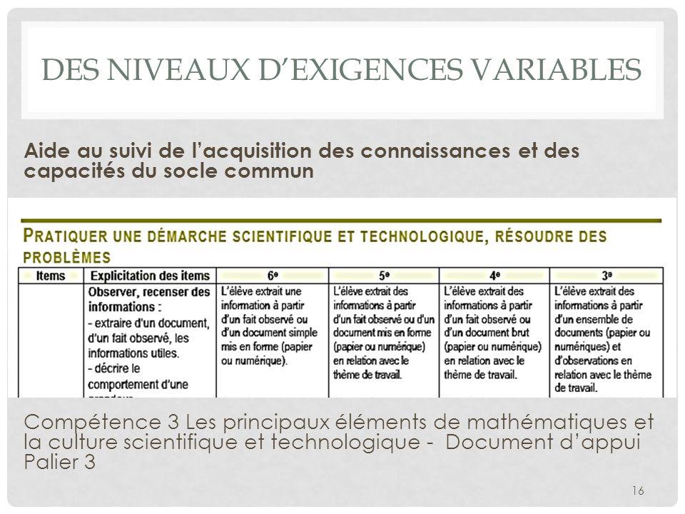 DES NIVEAUX DEXIGENCES VARIABLES Aide au suivi de lacquisition des connaissances et des capacités du socle commun Compétence 3 Les principaux éléments de mathématiques et la culture scientifique et technologique - Document dappui Palier 3 16
