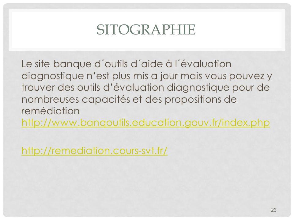 SITOGRAPHIE Le site banque d´outils d´aide à l´évaluation diagnostique nest plus mis a jour mais vous pouvez y trouver des outils dévaluation diagnostique pour de nombreuses capacités et des propositions de remédiation http://www.banqoutils.education.gouv.fr/index.php http://www.banqoutils.education.gouv.fr/index.php http://remediation.cours-svt.fr/ 23