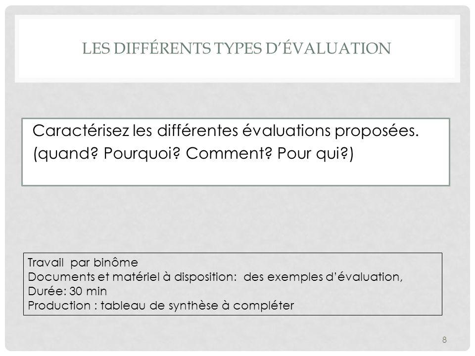 Caractérisez les différentes évaluations proposées.