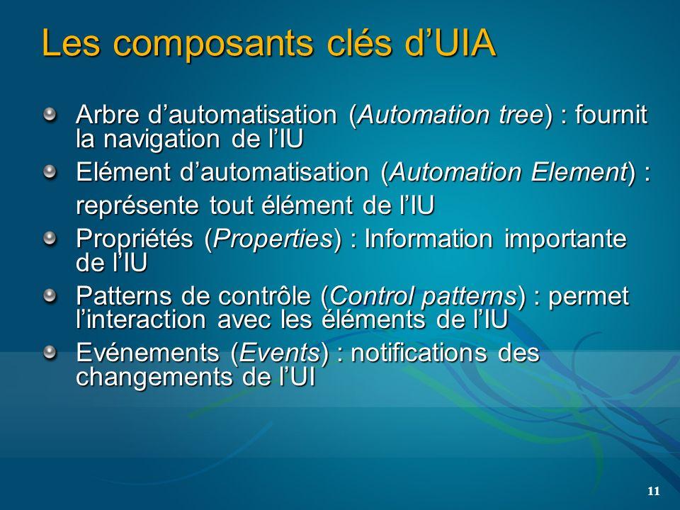 11 Les composants clés dUIA Arbre dautomatisation (Automation tree) : fournit la navigation de lIU Elément dautomatisation (Automation Element) : représente tout élément de lIU Propriétés (Properties) : Information importante de lIU Patterns de contrôle (Control patterns) : permet linteraction avec les éléments de lIU Evénements (Events) : notifications des changements de lUI