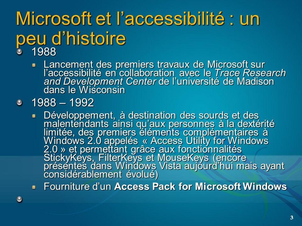 Microsoft et laccessibilité : un peu dhistoire 1988 Lancement des premiers travaux de Microsoft sur laccessibilité en collaboration avec le Trace Research and Development Center de luniversité de Madison dans le Wisconsin 1988 – 1992 Développement, à destination des sourds et des malentendants ainsi quaux personnes à la dextérité limitée, des premiers éléments complémentaires à Windows 2.0 appelés « Access Utility for Windows 2.0 » et permettant grâce aux fonctionnalités StickyKeys, FilterKeys et MouseKeys (encore présentes dans Windows Vista aujourdhui mais ayant considérablement évolué) Fourniture dun Access Pack for Microsoft Windows 3