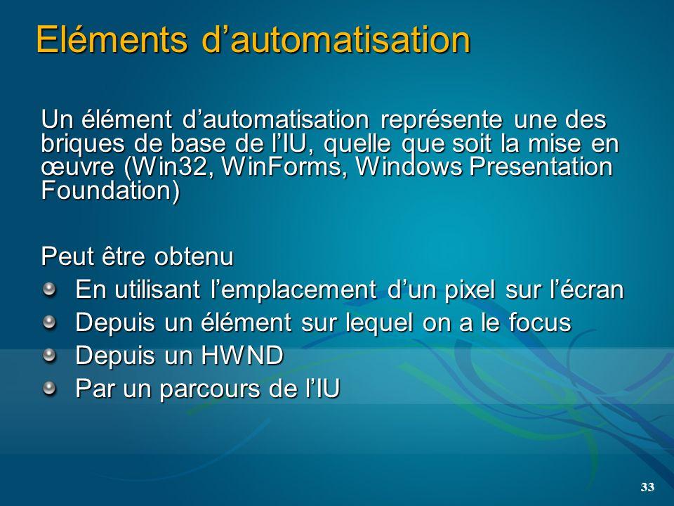 33 Eléments dautomatisation Un élément dautomatisation représente une des briques de base de lIU, quelle que soit la mise en œuvre (Win32, WinForms, Windows Presentation Foundation) Peut être obtenu En utilisant lemplacement dun pixel sur lécran Depuis un élément sur lequel on a le focus Depuis un HWND Par un parcours de lIU