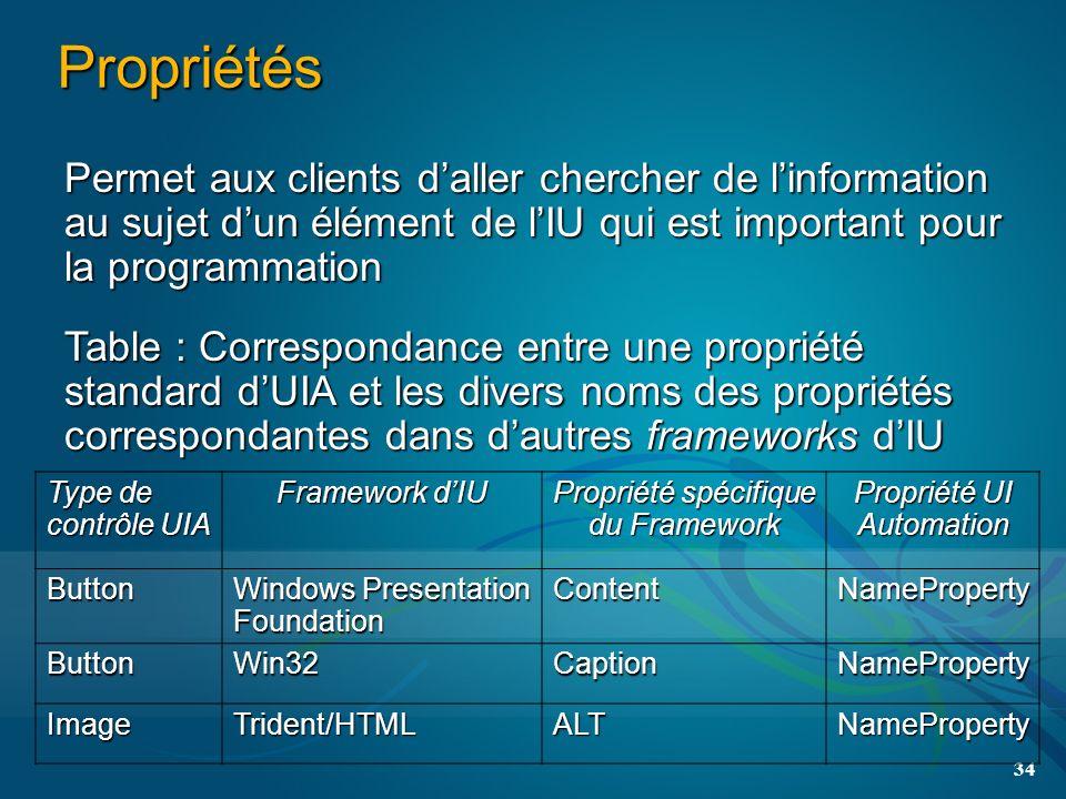 34 Propriétés Permet aux clients daller chercher de linformation au sujet dun élément de lIU qui est important pour la programmation Type de contrôle UIA Framework dIU Propriété spécifique du Framework Propriété UI Automation Button Windows Presentation Foundation ContentNameProperty ButtonWin32CaptionNameProperty ImageTrident/HTMLALTNameProperty Table : Correspondance entre une propriété standard dUIA et les divers noms des propriétés correspondantes dans dautres frameworks dIU
