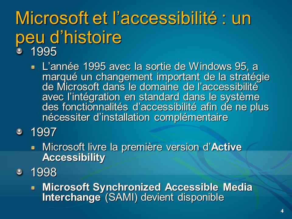 Microsoft et laccessibilité : un peu dhistoire 1995 Lannée 1995 avec la sortie de Windows 95, a marqué un changement important de la stratégie de Microsoft dans le domaine de laccessibilité avec lintégration en standard dans le système des fonctionnalités daccessibilité afin de ne plus nécessiter dinstallation complémentaire 1997 Microsoft livre la première version dActive Accessibility 1998 Microsoft Synchronized Accessible Media Interchange (SAMI) devient disponible 4