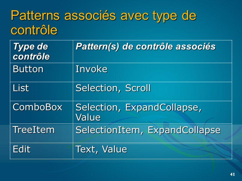 41 Patterns associés avec type de contrôle Type de contrôle Pattern(s) de contrôle associés ButtonInvoke List Selection, Scroll ComboBox Selection, ExpandCollapse, Value TreeItem SelectionItem, ExpandCollapse Edit Text, Value