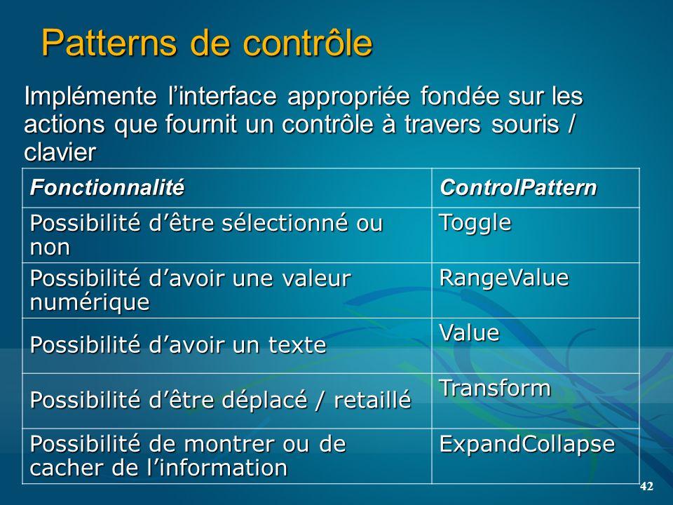 42 Patterns de contrôle FonctionnalitéControlPattern Possibilité dêtre sélectionné ou non Toggle Possibilité davoir une valeur numérique RangeValue Po