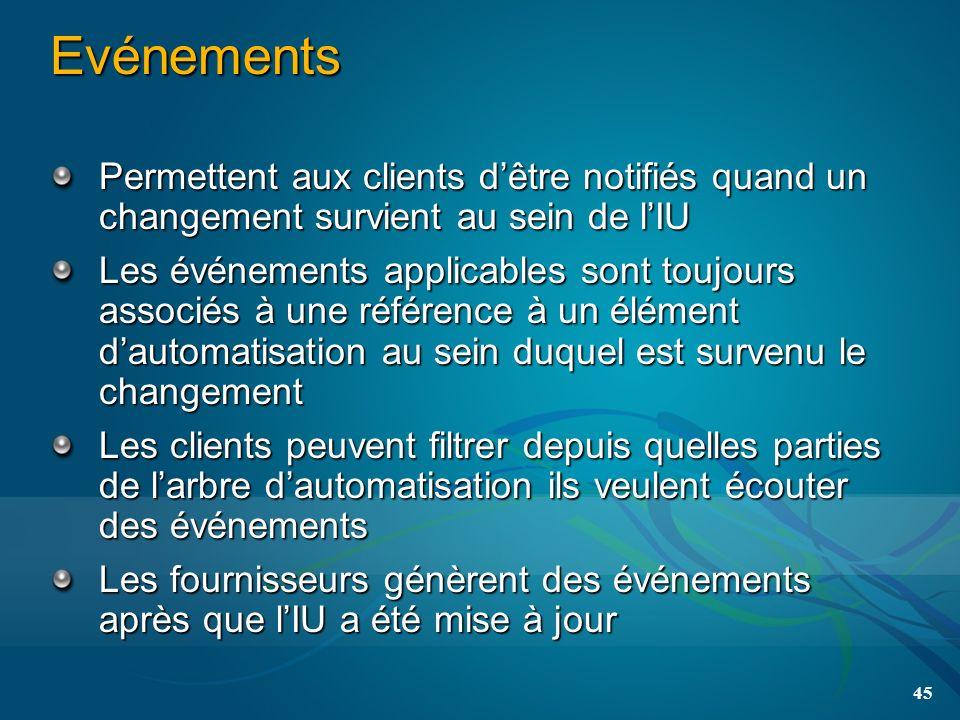 45 Evénements Permettent aux clients dêtre notifiés quand un changement survient au sein de lIU Les événements applicables sont toujours associés à un