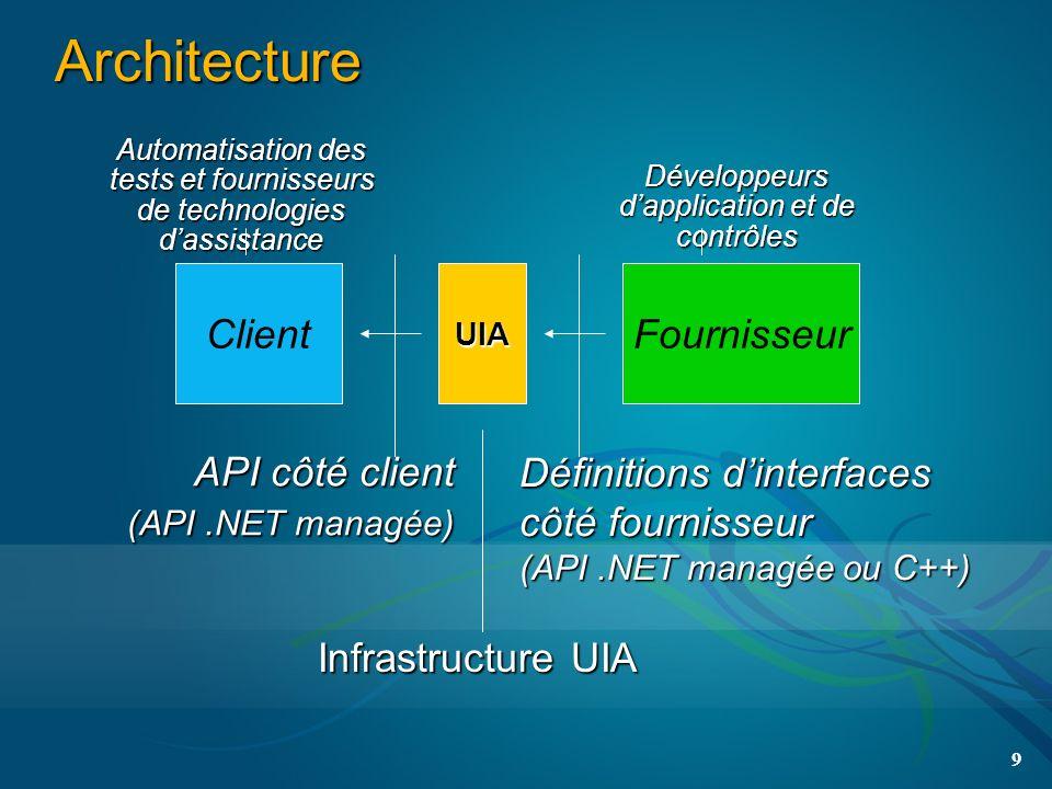 9 Architecture API côté client (API.NET managée) (API.NET managée) ClientFournisseur Infrastructure UIA UIA Définitions dinterfaces côté fournisseur (API.NET managée ou C++) Automatisation des tests et fournisseurs de technologies dassistance Développeurs dapplication et de contrôles
