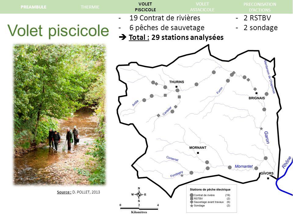 Volet piscicole -19 Contrat de rivières - 2 RSTBV -6 pêches de sauvetage- 2 sondage Total : 29 stations analysées Source : D.