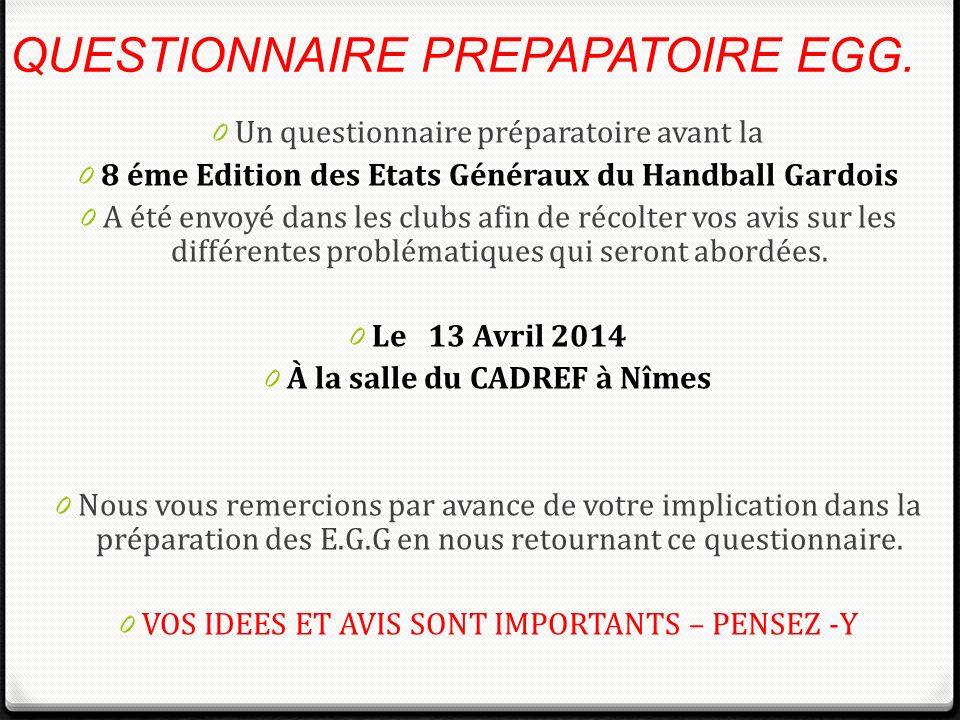 0 Un questionnaire préparatoire avant la 0 8 éme Edition des Etats Généraux du Handball Gardois 0 A été envoyé dans les clubs afin de récolter vos avi