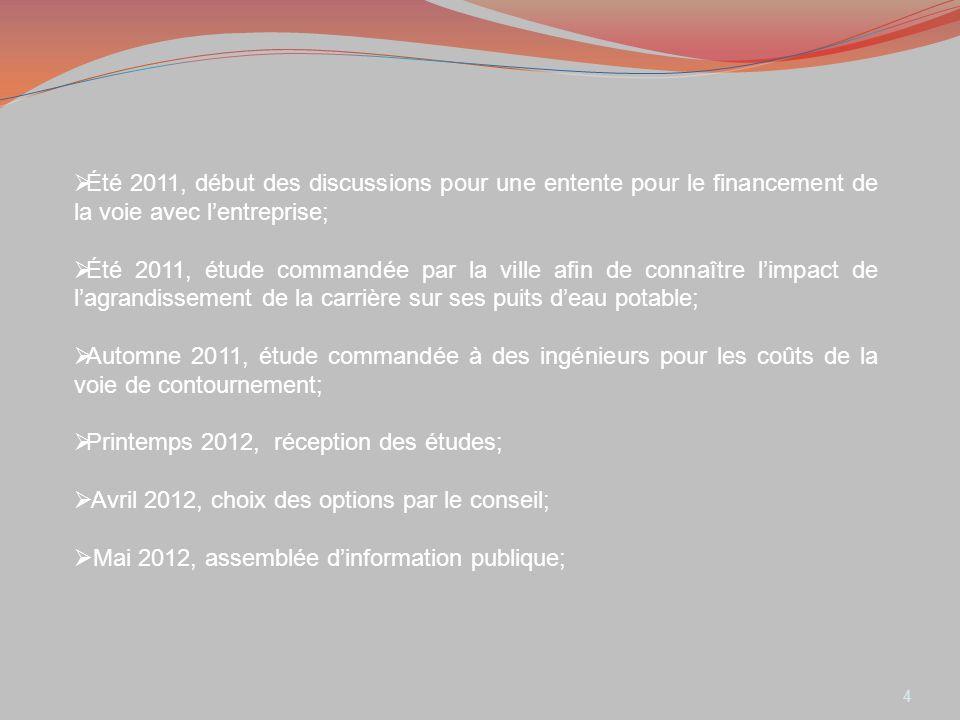 Été 2011, début des discussions pour une entente pour le financement de la voie avec lentreprise; Été 2011, étude commandée par la ville afin de conna
