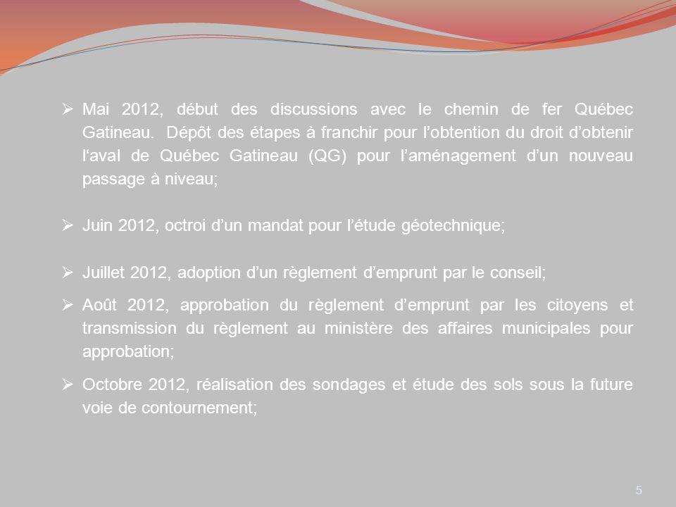 5 Mai 2012, début des discussions avec le chemin de fer Québec Gatineau. Dépôt des étapes à franchir pour lobtention du droit dobtenir laval de Québec