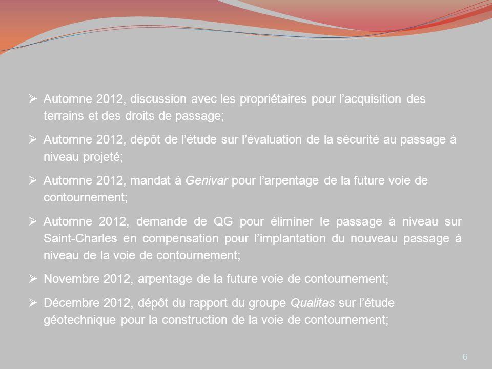 6 Automne 2012, discussion avec les propriétaires pour lacquisition des terrains et des droits de passage; Automne 2012, dépôt de létude sur lévaluati