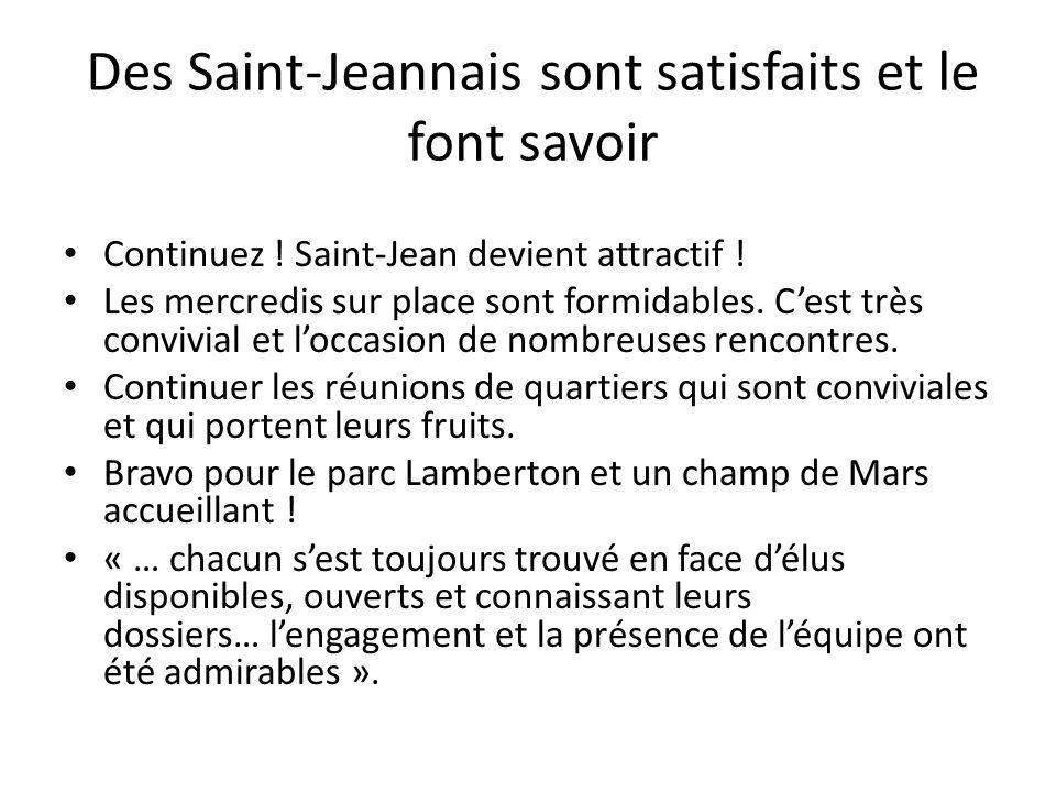 Des Saint-Jeannais sont satisfaits et le font savoir Continuez ! Saint-Jean devient attractif ! Les mercredis sur place sont formidables. Cest très co